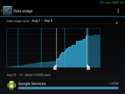 google-services-data-usage